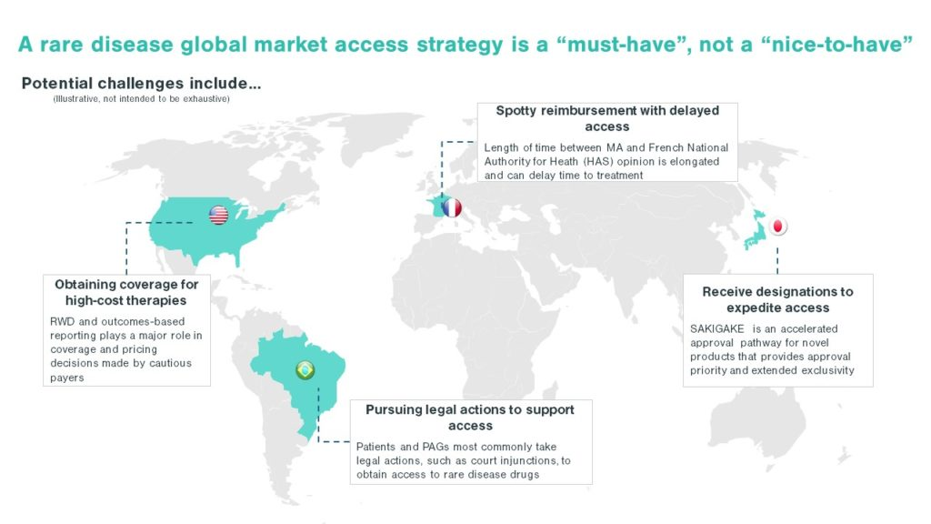 World Map Showing Why Companies Need Global Strategy